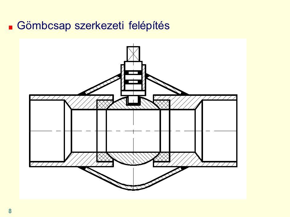 Gömbcsap szerkezeti felépítés