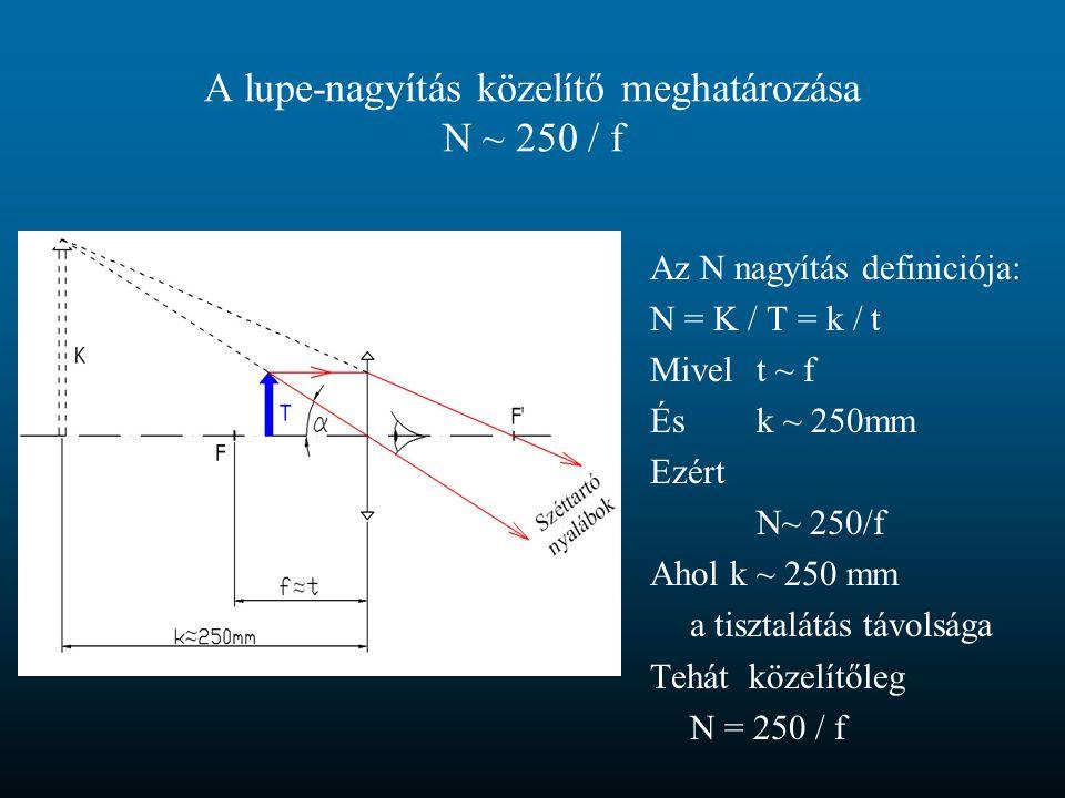 A lupe-nagyítás közelítő meghatározása N ~ 250 / f