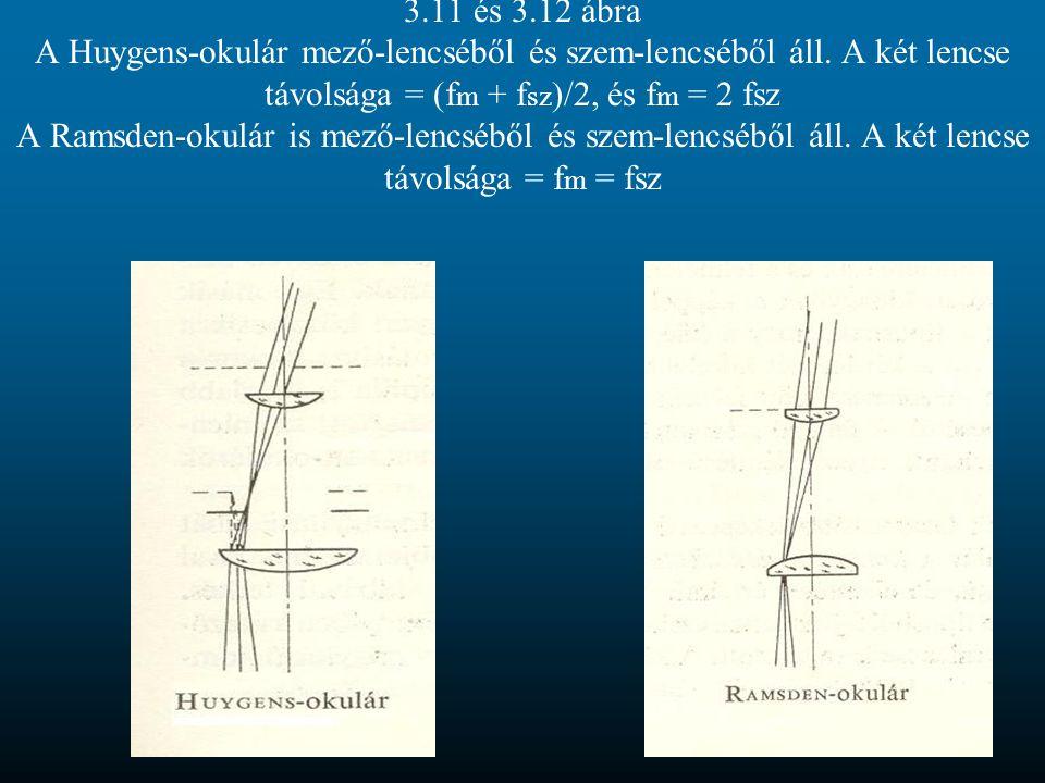 3.11 és 3.12 ábra A Huygens-okulár mező-lencséből és szem-lencséből áll.