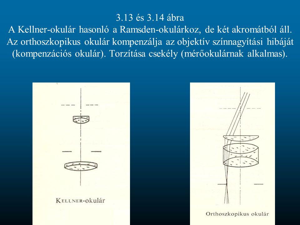3.13 és 3.14 ábra A Kellner-okulár hasonló a Ramsden-okulárkoz, de két akromátból áll.