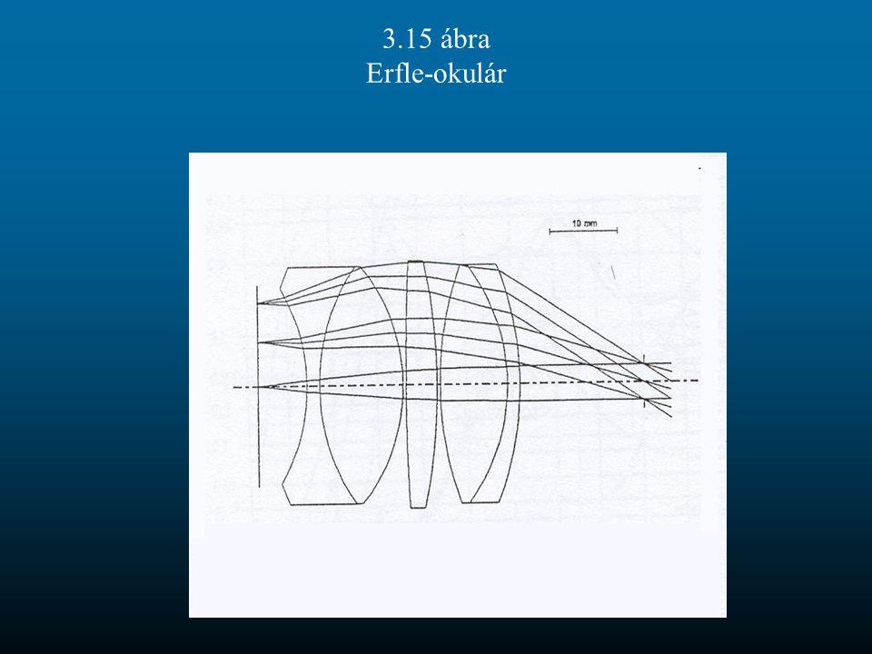 3.15 ábra Erfle-okulár
