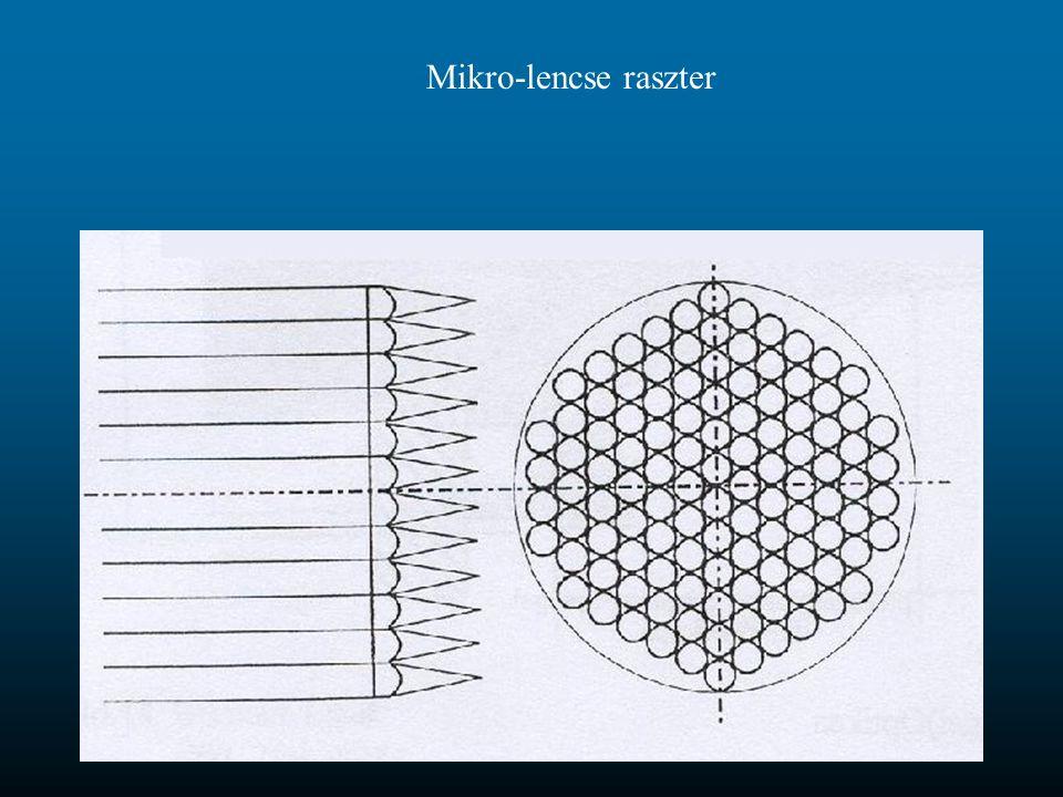 Mikro-lencse raszter