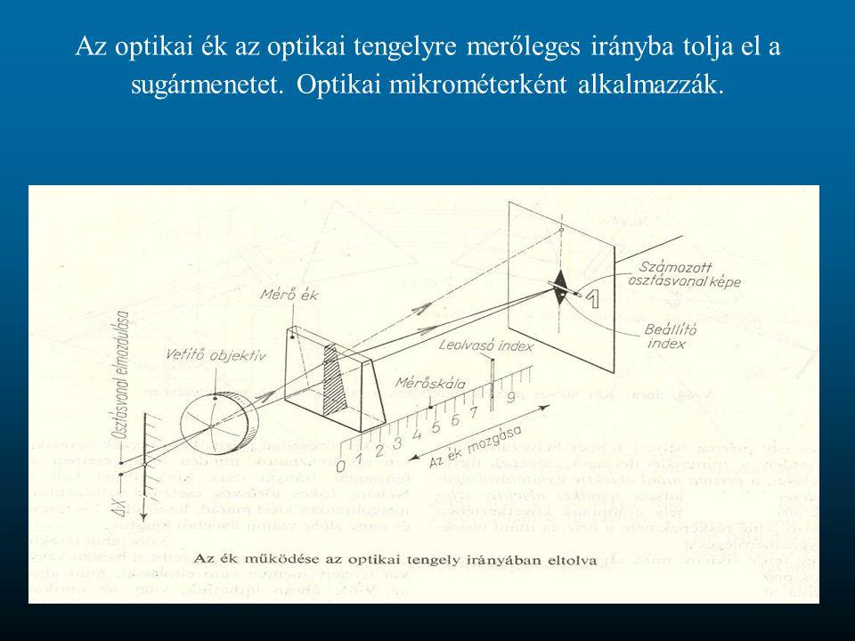 Az optikai ék az optikai tengelyre merőleges irányba tolja el a sugármenetet.