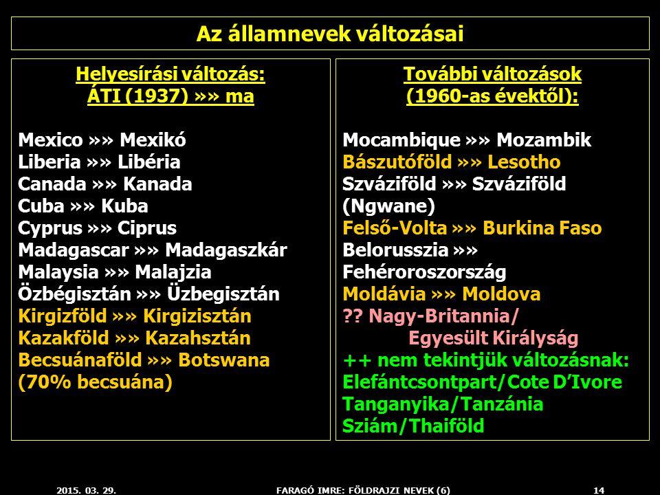 Az államnevek változásai