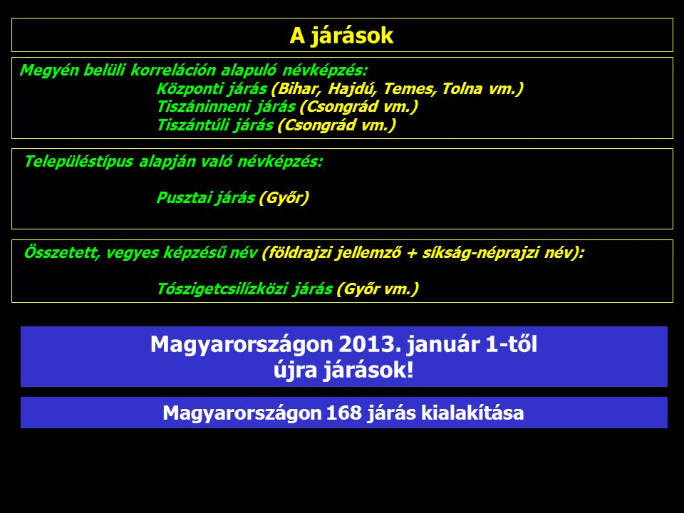 Magyarországon 2013. január 1-től Magyarországon 168 járás kialakítása