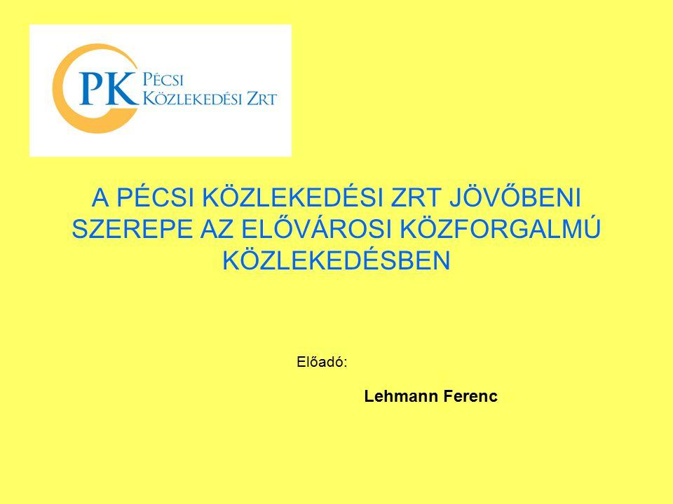 Előadó: Lehmann Ferenc