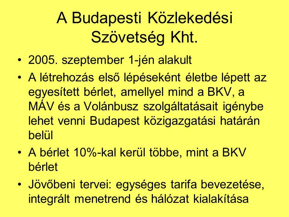 A Budapesti Közlekedési Szövetség Kht.