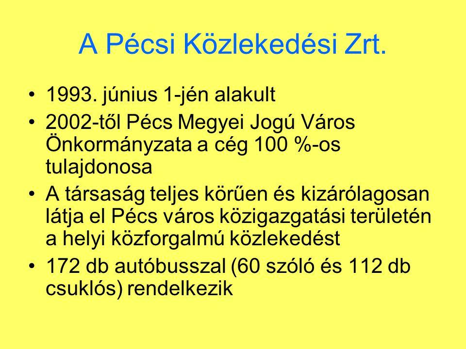 A Pécsi Közlekedési Zrt.