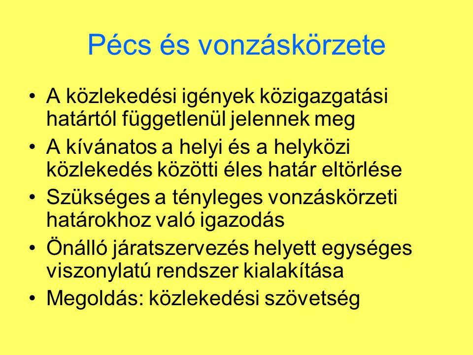 Pécs és vonzáskörzete A közlekedési igények közigazgatási határtól függetlenül jelennek meg.
