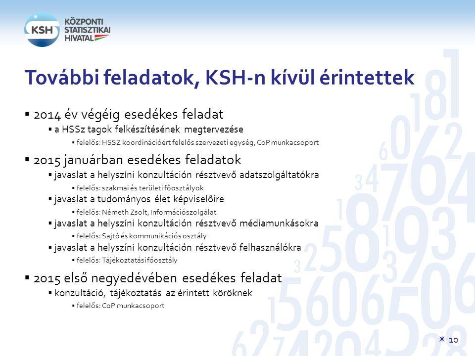 További feladatok, KSH-n kívül érintettek