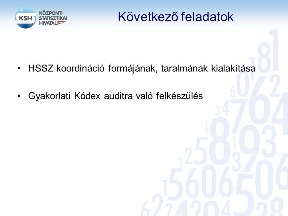 Következő feladatok HSSZ koordináció formájának, taralmának kialakítása.