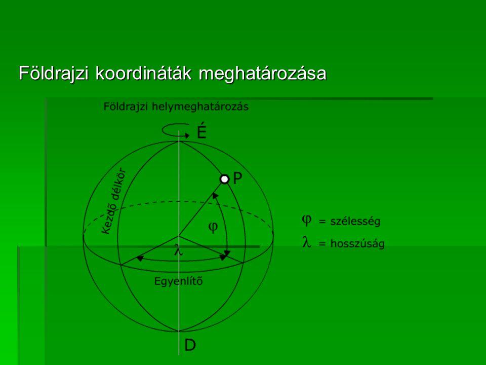 Földrajzi koordináták meghatározása