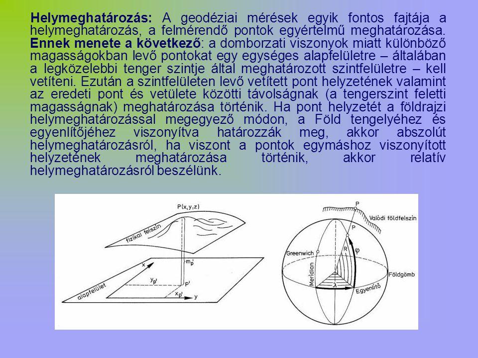 Helymeghatározás: A geodéziai mérések egyik fontos fajtája a helymeghatározás, a felmérendő pontok egyértelmű meghatározása.