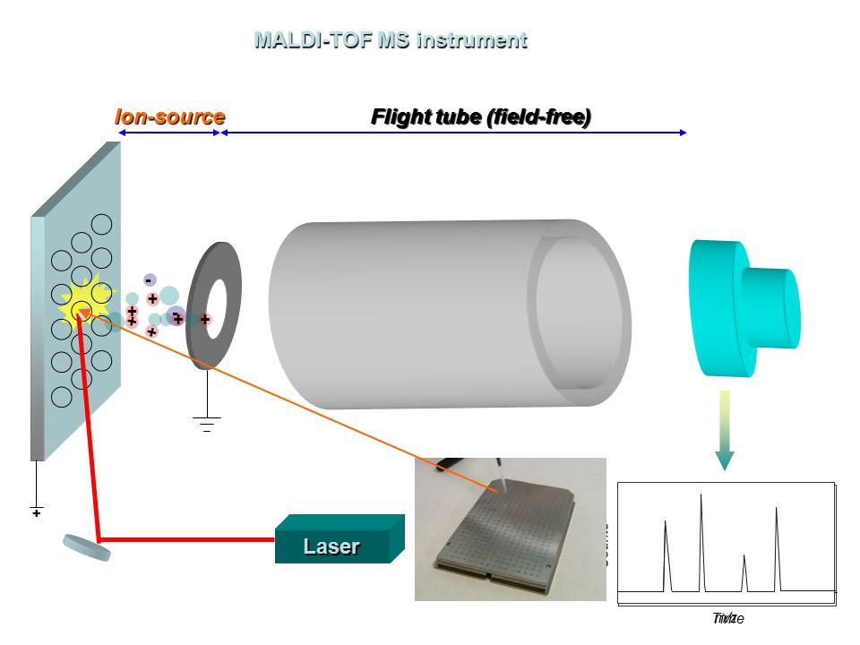 MALDI-TOF MS instrument