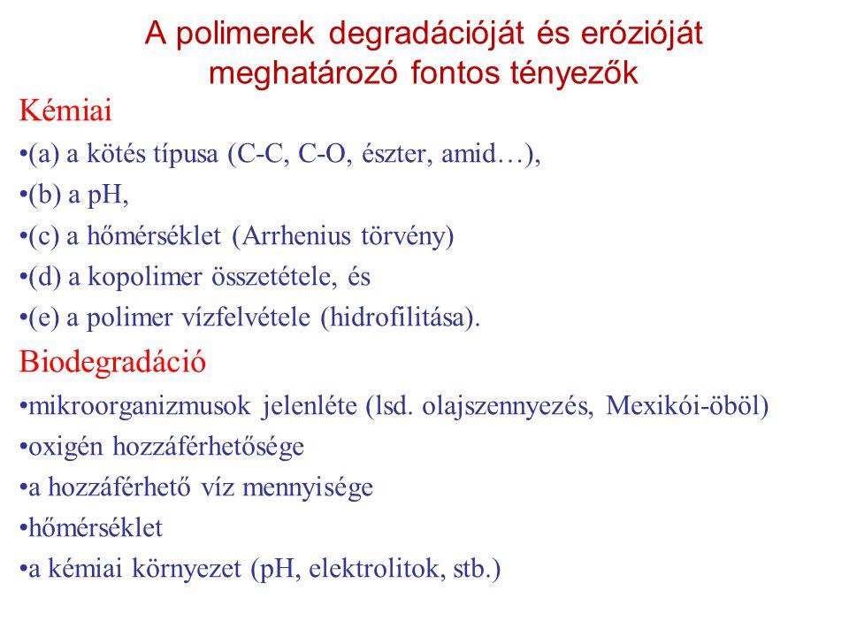 A polimerek degradációját és erózióját meghatározó fontos tényezők