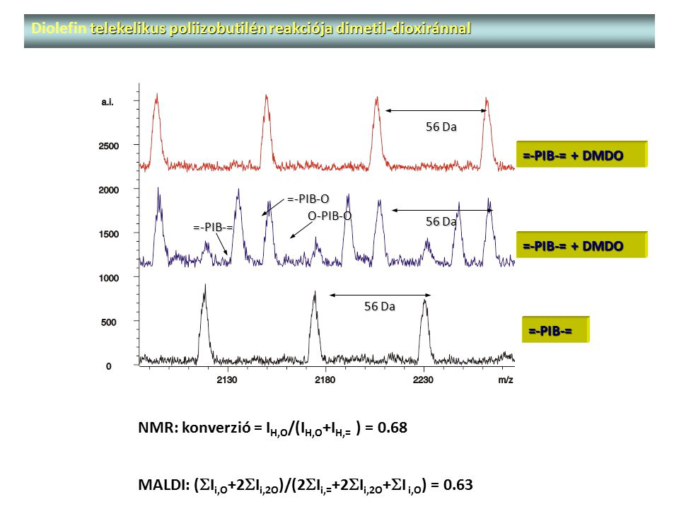 Diolefin telekelikus poliizobutilén reakciója dimetil-dioxiránnal
