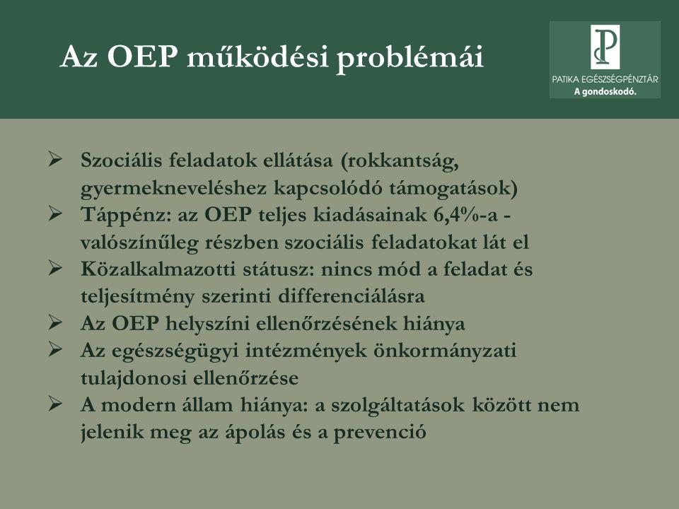 Az OEP működési problémái