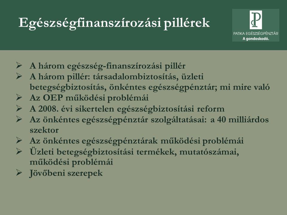 Egészségfinanszírozási pillérek