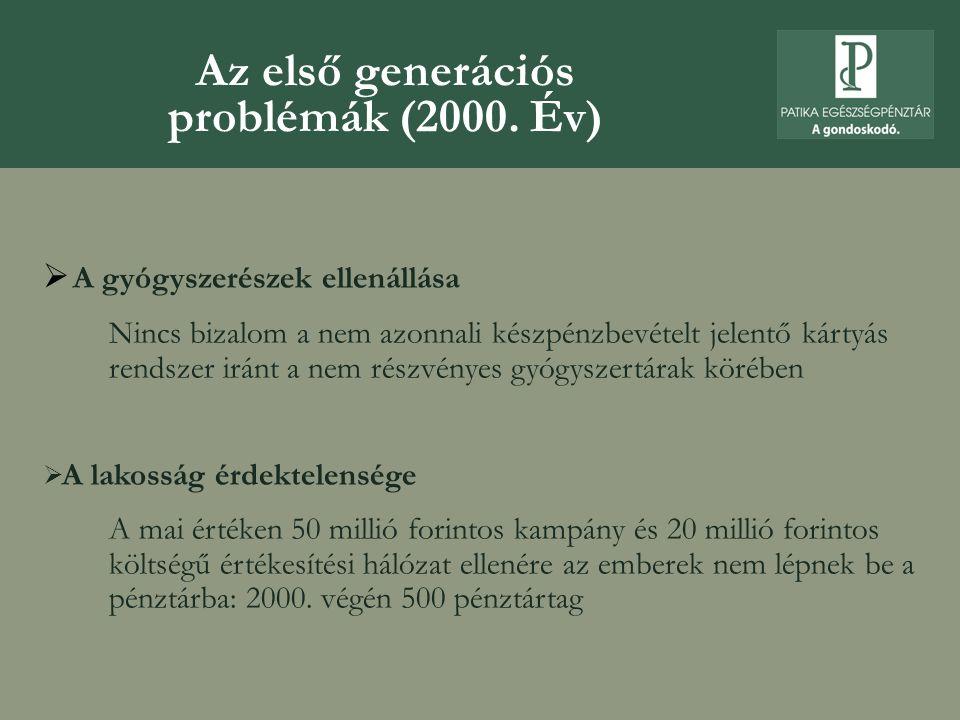 Az első generációs problémák (2000. Év)
