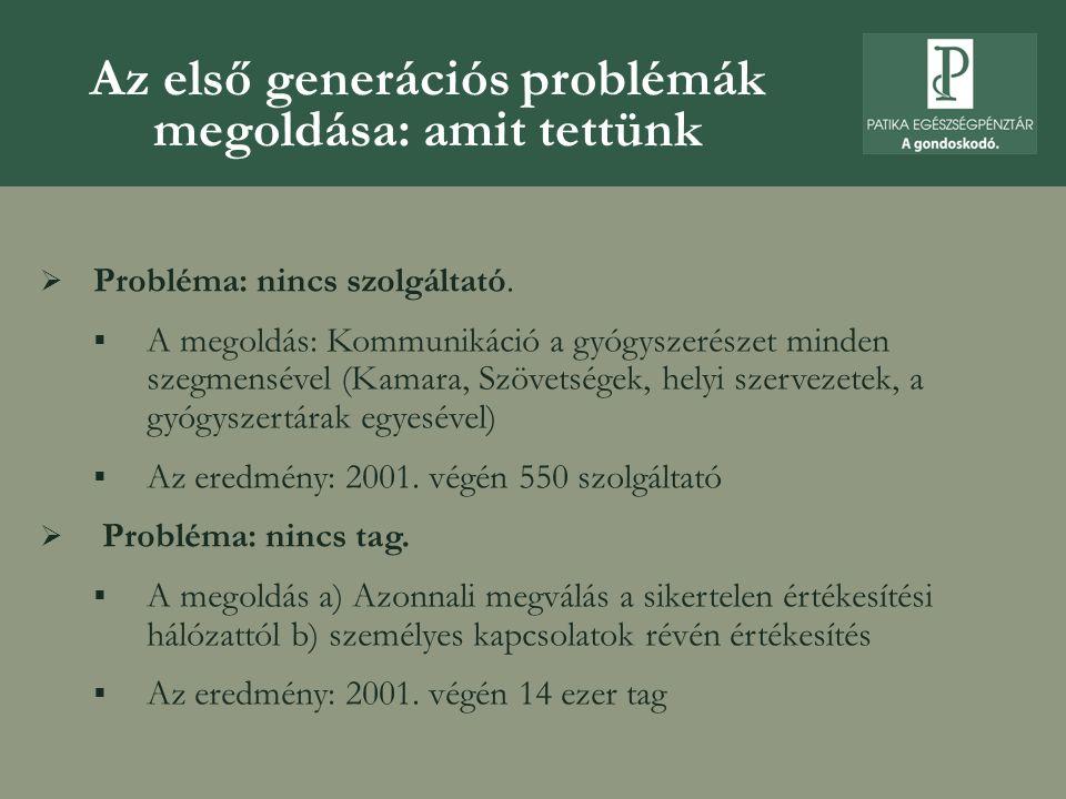 Az első generációs problémák megoldása: amit tettünk