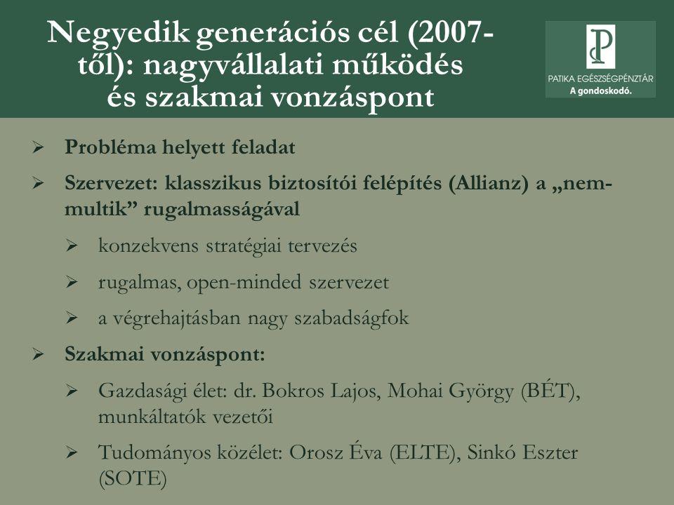Negyedik generációs cél (2007-től): nagyvállalati működés és szakmai vonzáspont