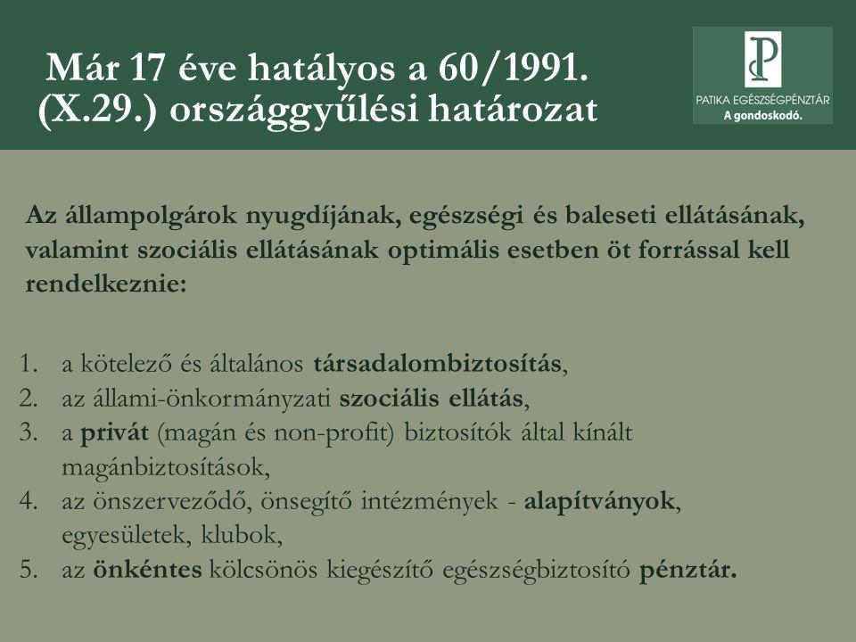 Már 17 éve hatályos a 60/1991. (X.29.) országgyűlési határozat