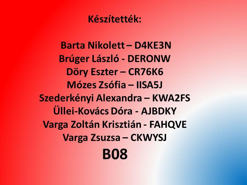 B08 Készítették: Barta Nikolett – D4KE3N Brúger László - DERONW