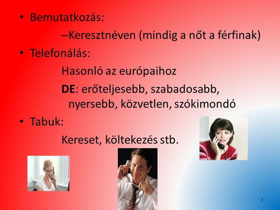 Bemutatkozás: Keresztnéven (mindig a nőt a férfinak) Telefonálás: Hasonló az európaihoz.