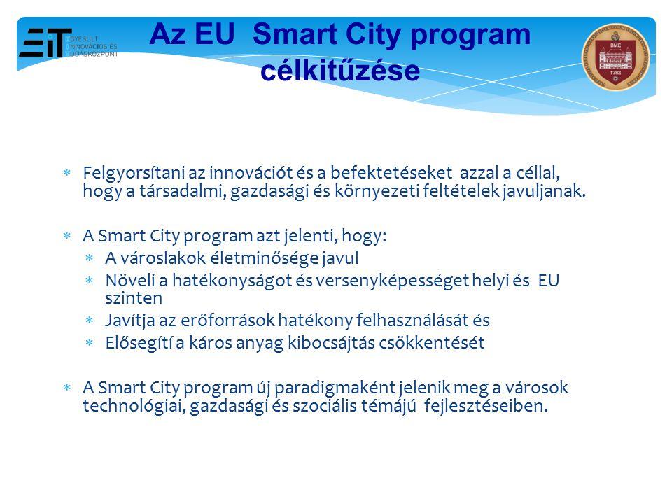 Az EU Smart City program célkitűzése