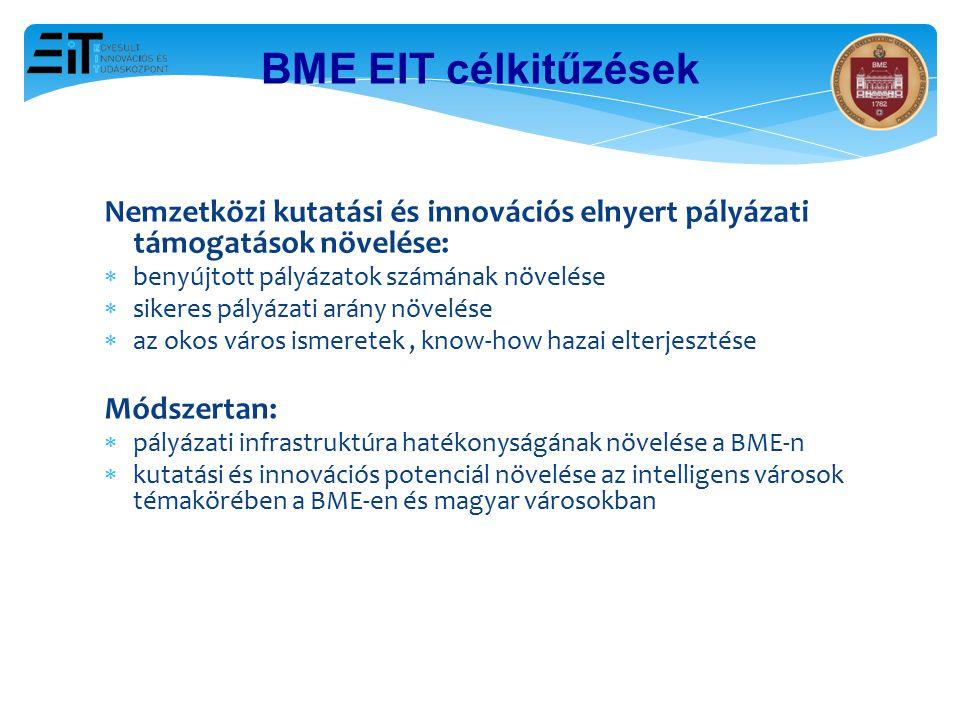BME EIT célkitűzések Nemzetközi kutatási és innovációs elnyert pályázati támogatások növelése: benyújtott pályázatok számának növelése.