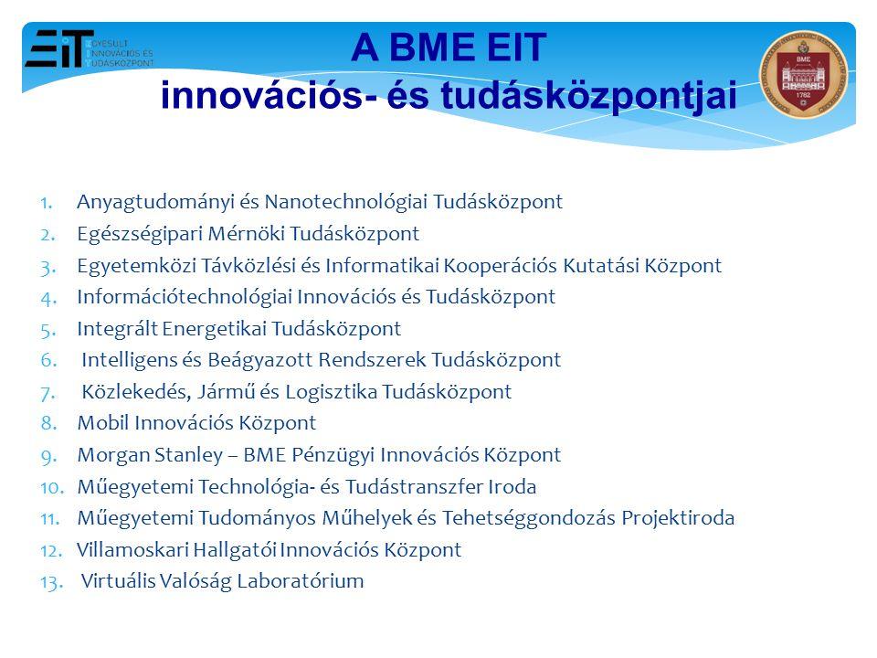 A BME EIT innovációs- és tudásközpontjai