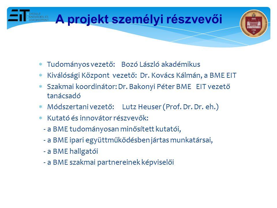 A projekt személyi részvevői