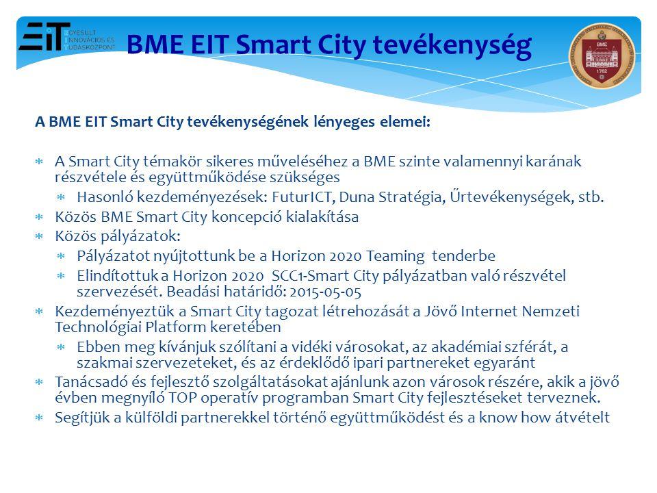 BME EIT Smart City tevékenység