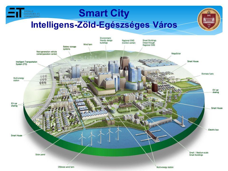 Smart City Intelligens-Zöld-Egészséges Város