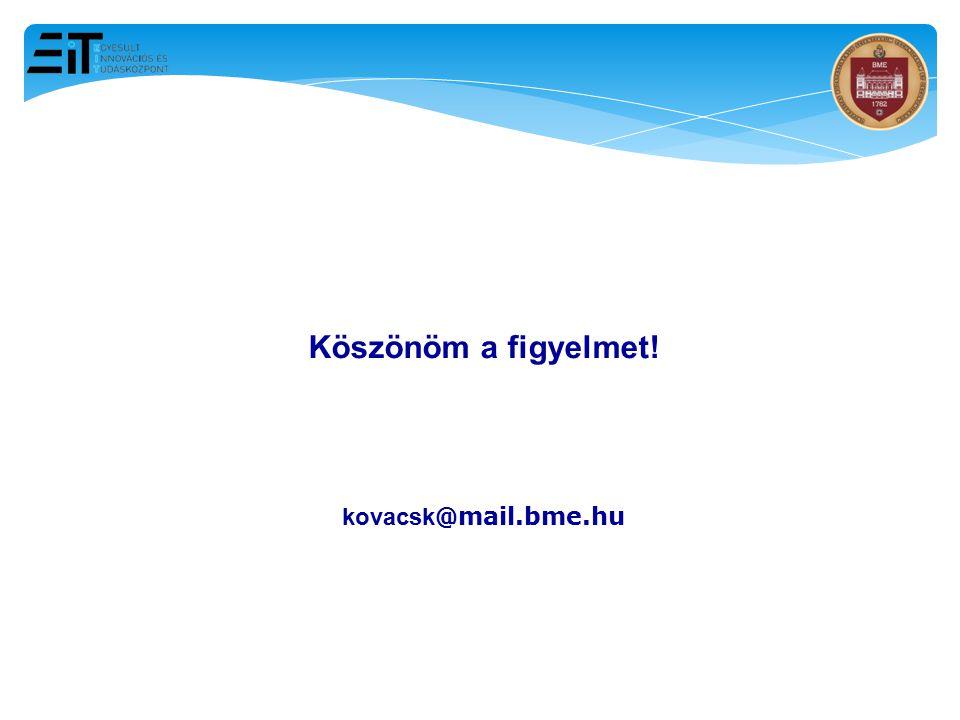 Köszönöm a figyelmet! kovacsk@mail.bme.hu