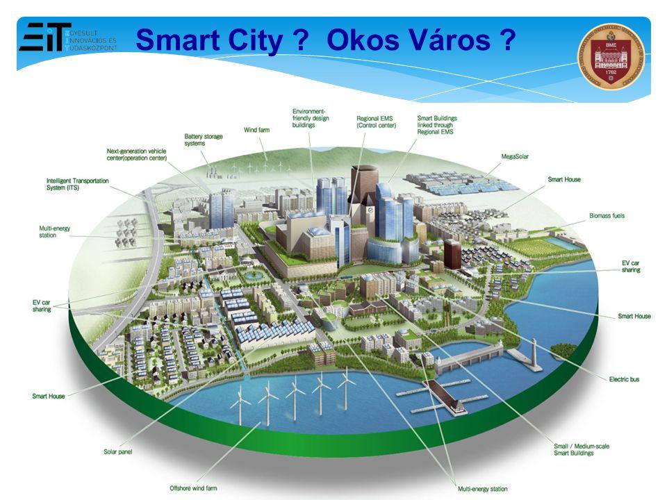 Smart City Okos Város