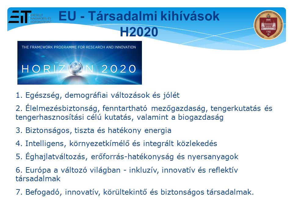 EU - Társadalmi kihívások H2020