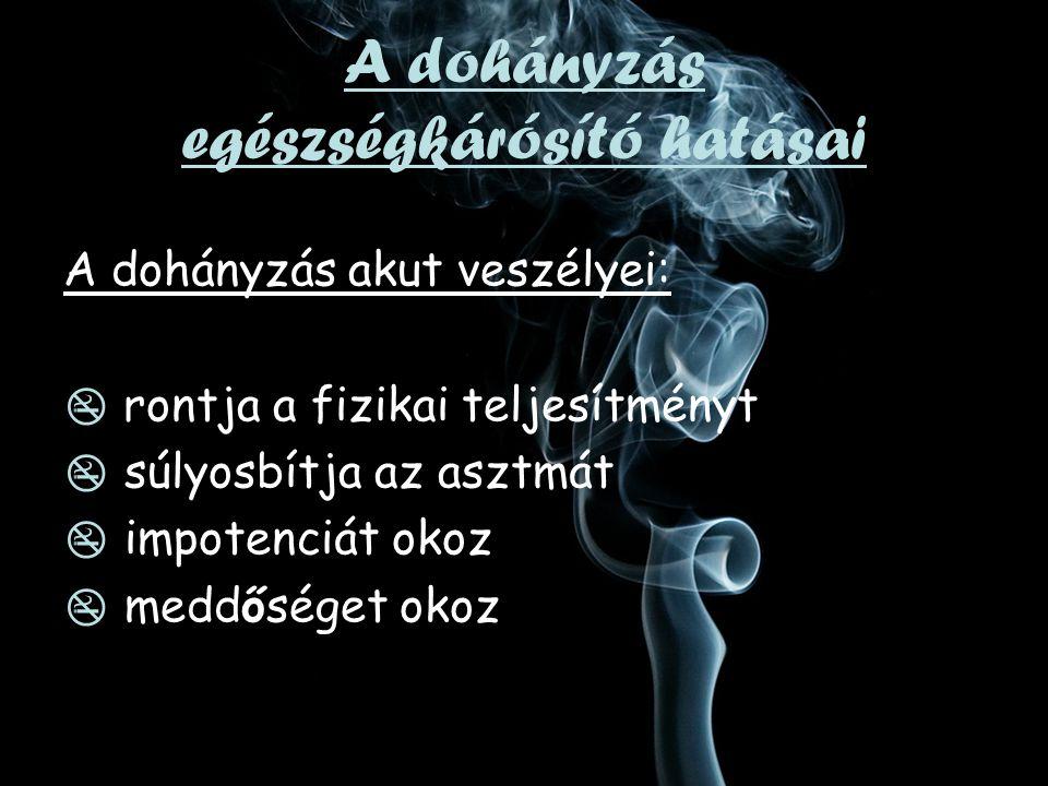 A dohányzás egészségkárósító hatásai