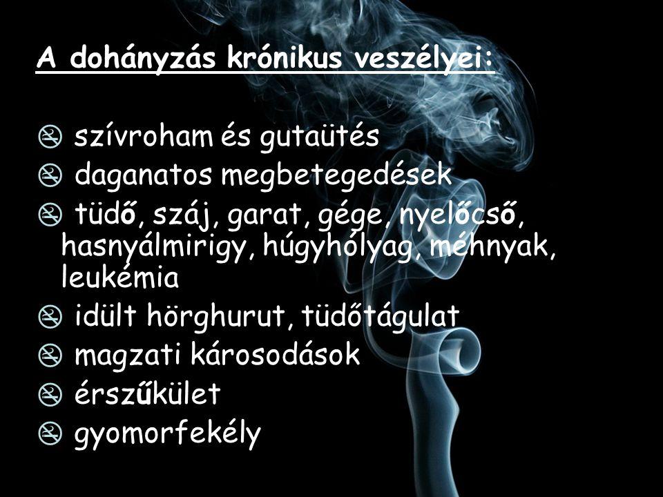 A dohányzás krónikus veszélyei: