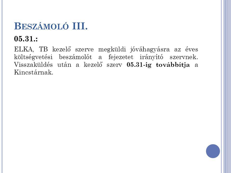 Beszámoló III. 05.31.: