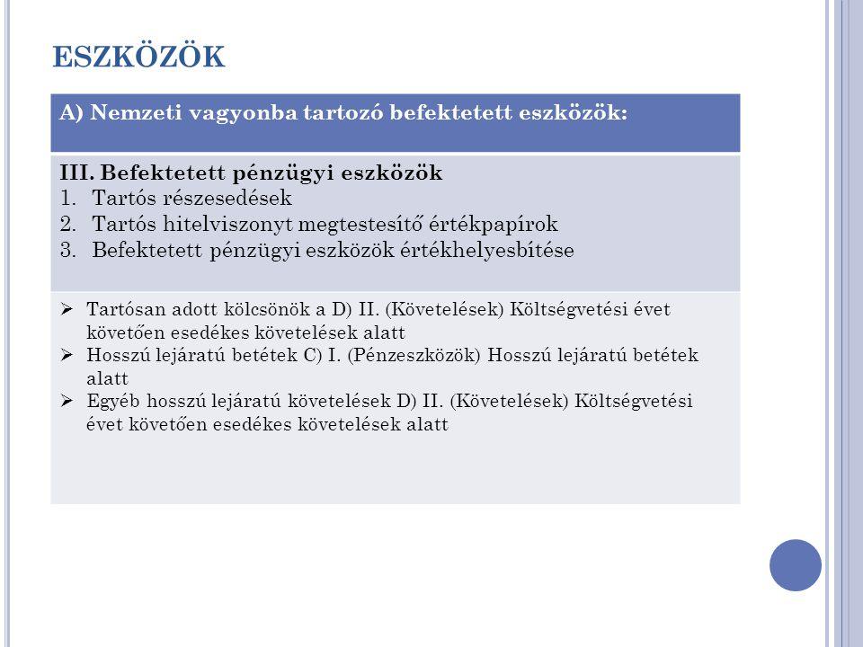 eszközök A) Nemzeti vagyonba tartozó befektetett eszközök: