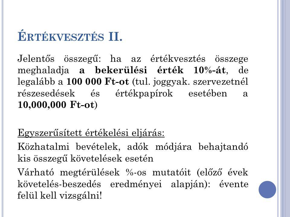Értékvesztés II.