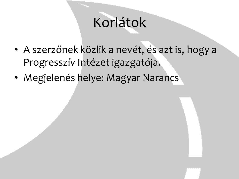 Korlátok A szerzőnek közlik a nevét, és azt is, hogy a Progresszív Intézet igazgatója.