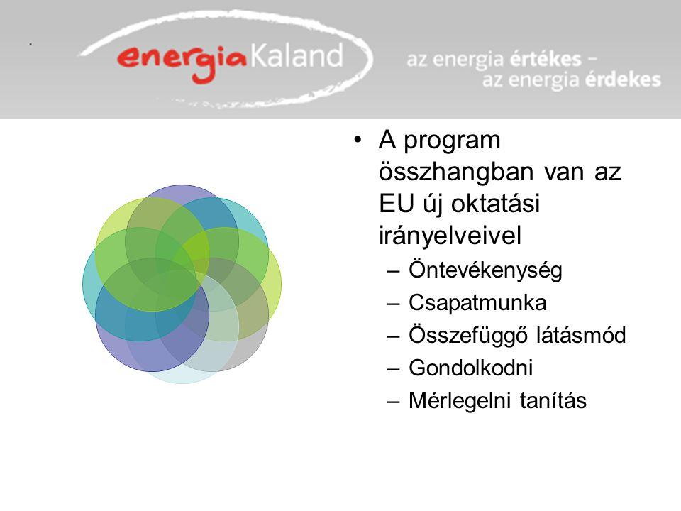 A program összhangban van az EU új oktatási irányelveivel