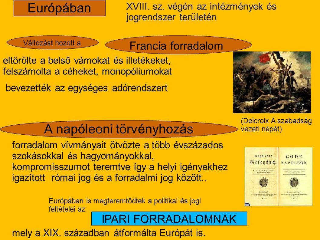 A napóleoni törvényhozás