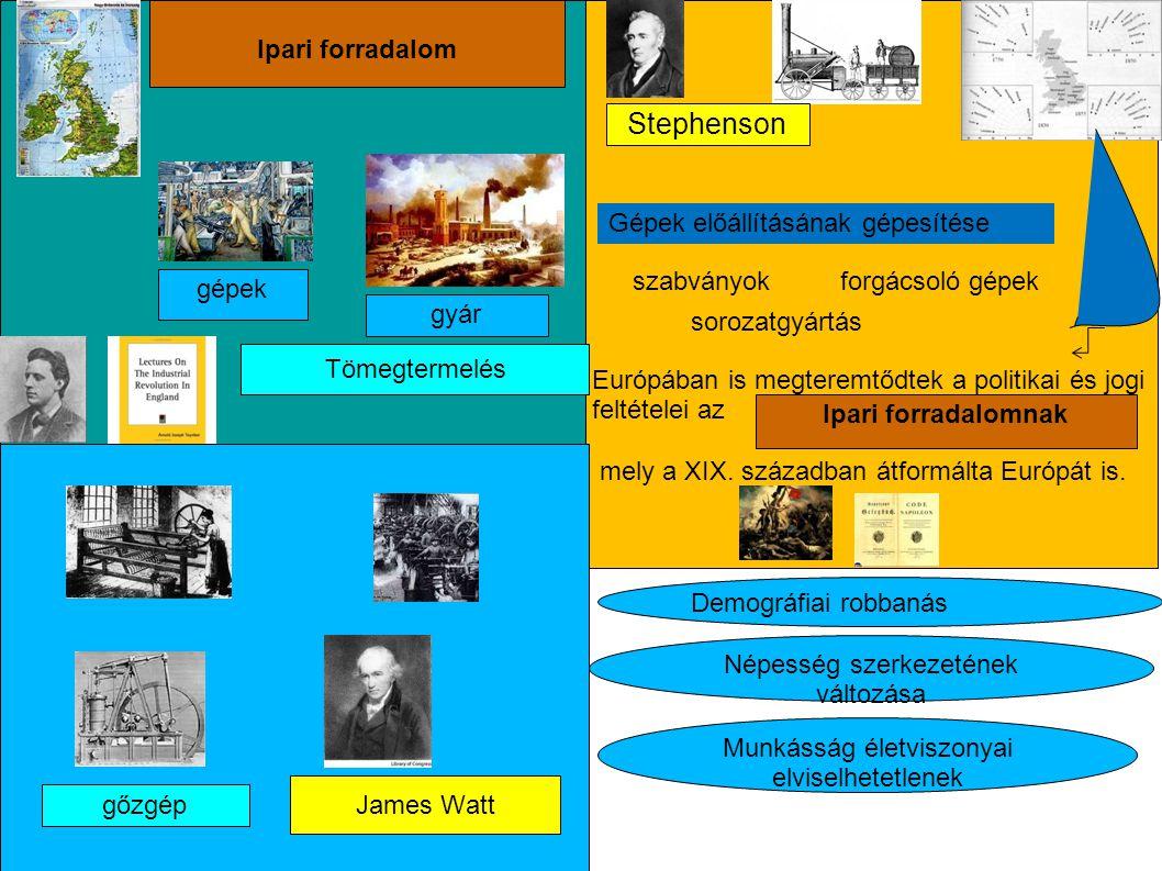 Stephenson Ipari forradalom Gépek előállításának gépesítése szabványok