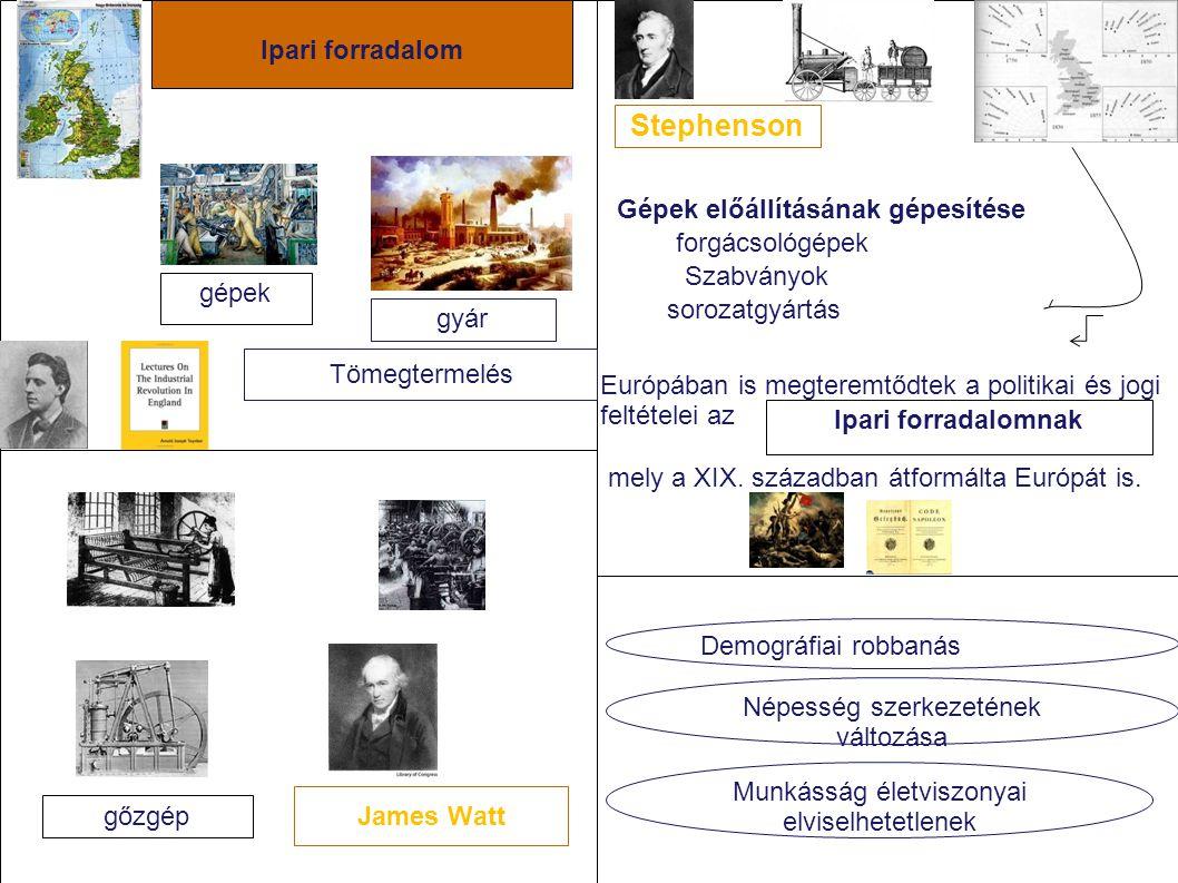 Stephenson Ipari forradalom Gépek előállításának gépesítése