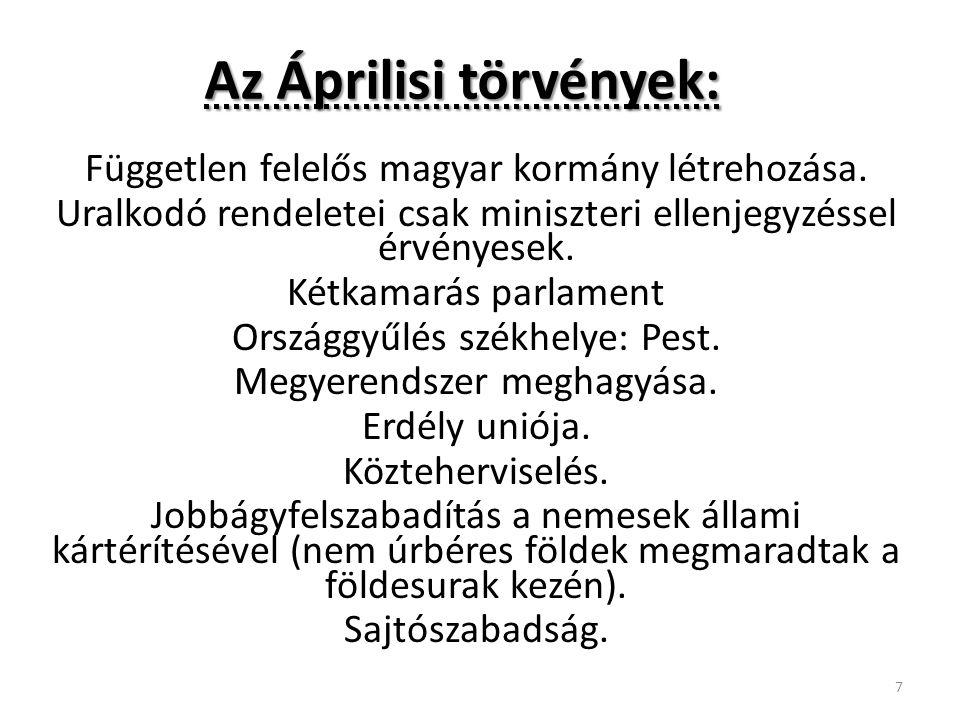 Az Áprilisi törvények:
