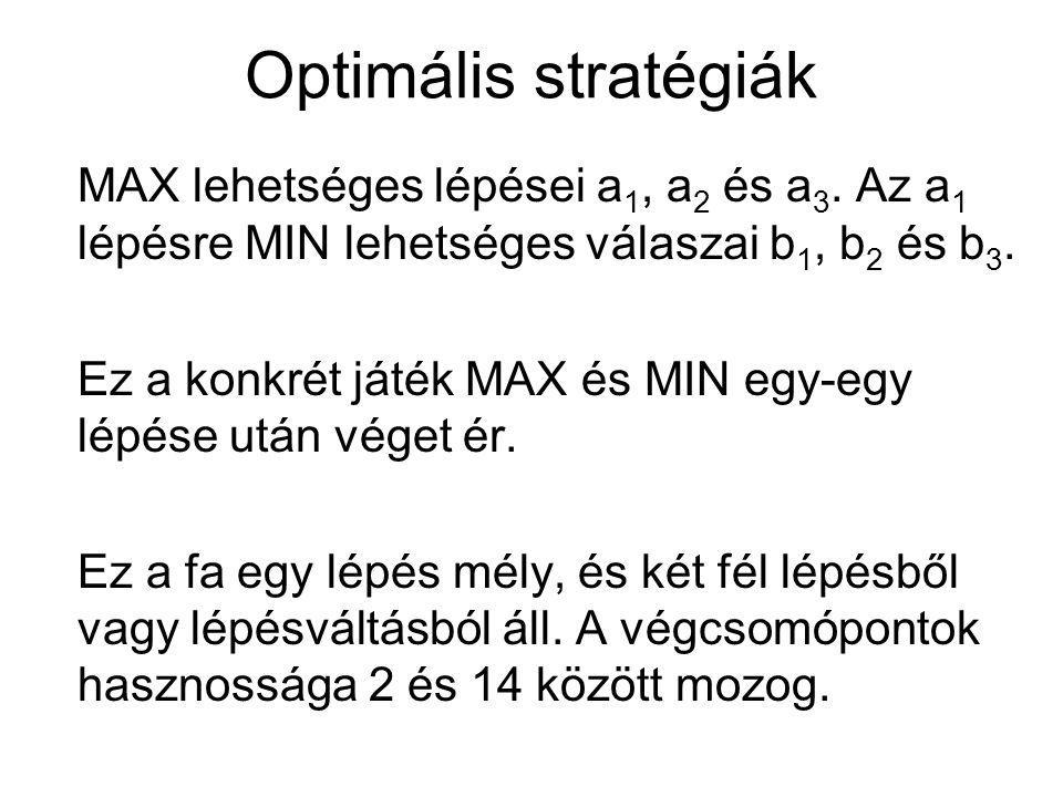 Optimális stratégiák MAX lehetséges lépései a1, a2 és a3. Az a1 lépésre MIN lehetséges válaszai b1, b2 és b3.