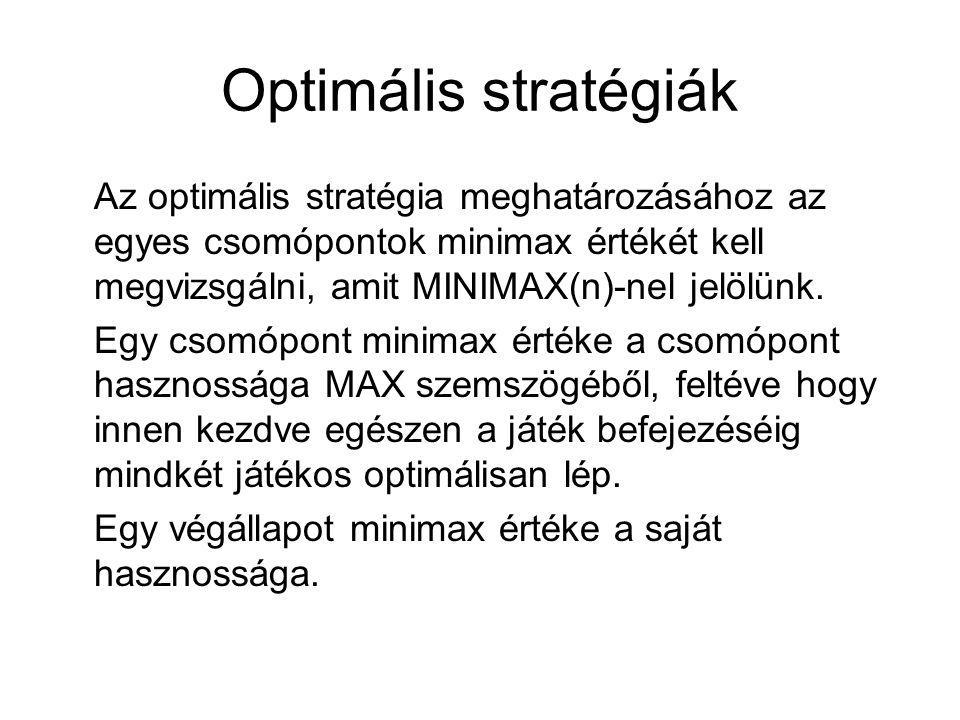 Optimális stratégiák Az optimális stratégia meghatározásához az egyes csomópontok minimax értékét kell megvizsgálni, amit MINIMAX(n)-nel jelölünk.